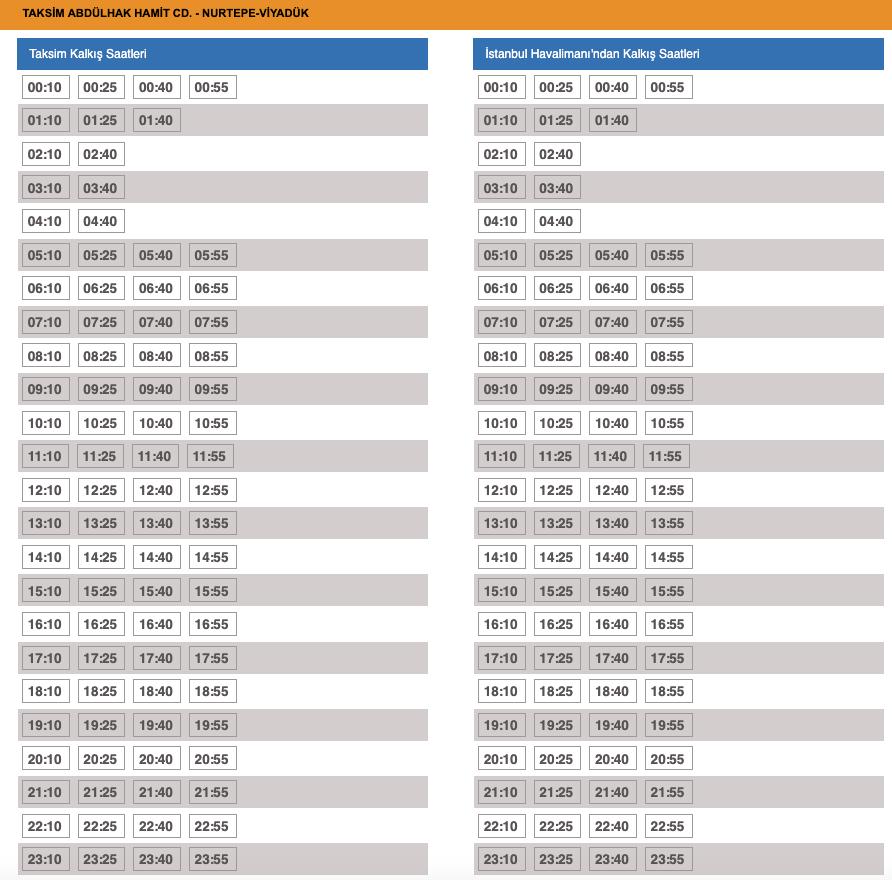 Yenikapı - İstanbul Havalimanı Havaist Saatleri